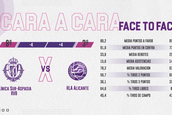 Cara a cara | Clínica Sur-Aspasia – HLA Alicante